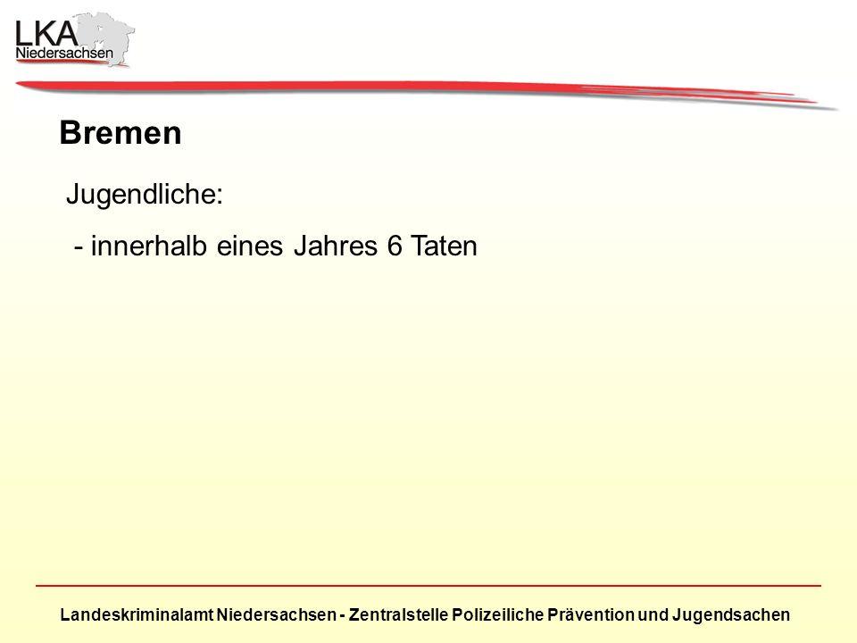 Bremen Jugendliche: - innerhalb eines Jahres 6 Taten