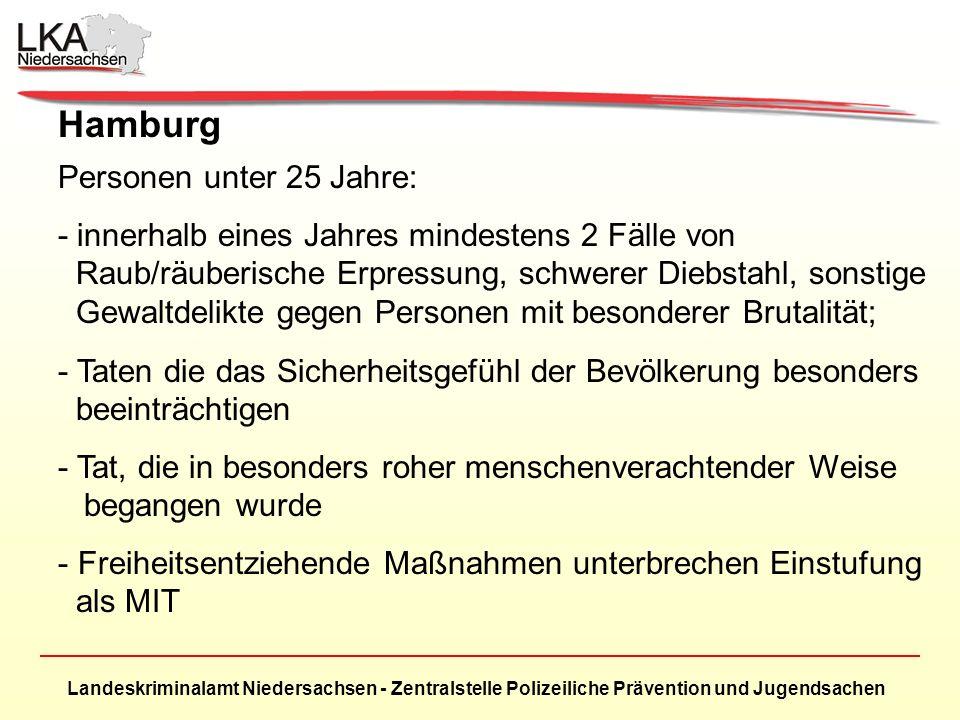 Hamburg Personen unter 25 Jahre: