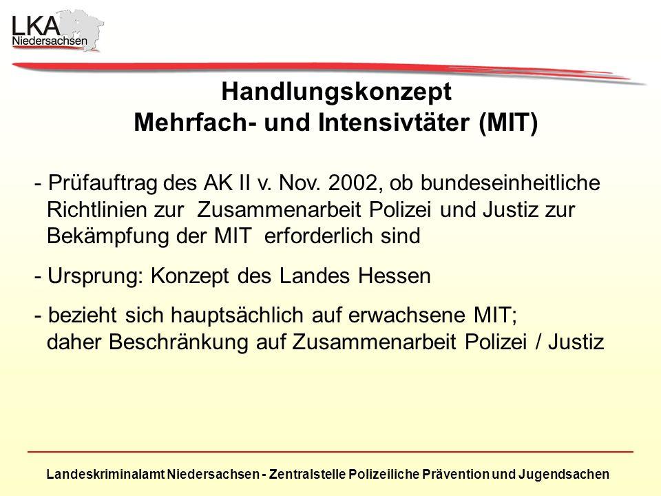 Mehrfach- und Intensivtäter (MIT)