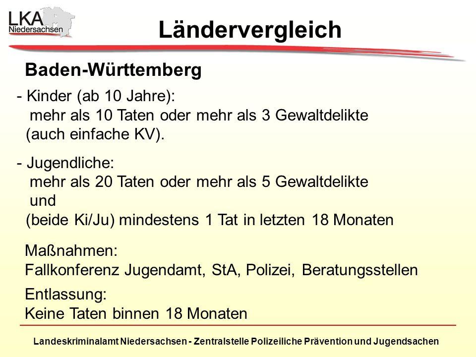 Ländervergleich Baden-Württemberg Kinder (ab 10 Jahre):