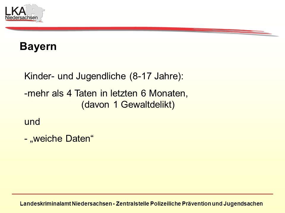 Bayern Kinder- und Jugendliche (8-17 Jahre):