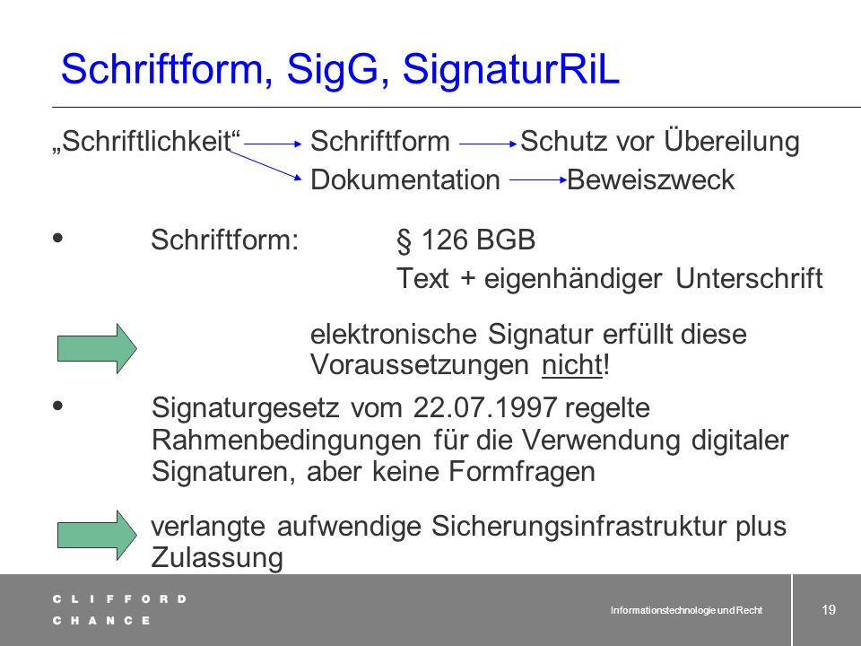 Schriftform, SigG, SignaturRiL