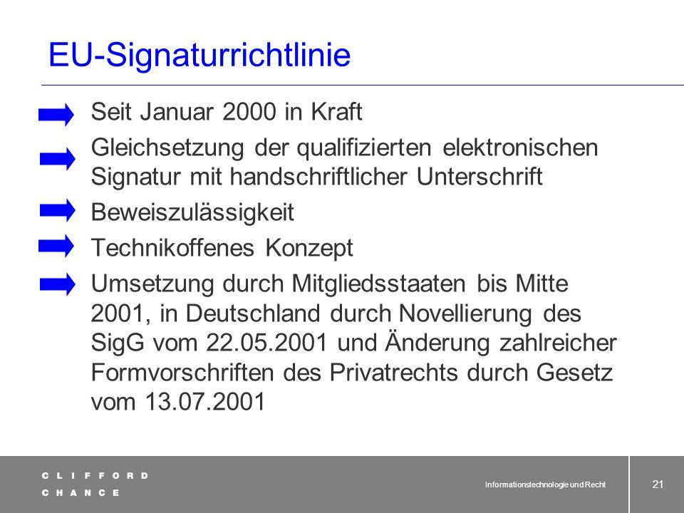 EU-Signaturrichtlinie
