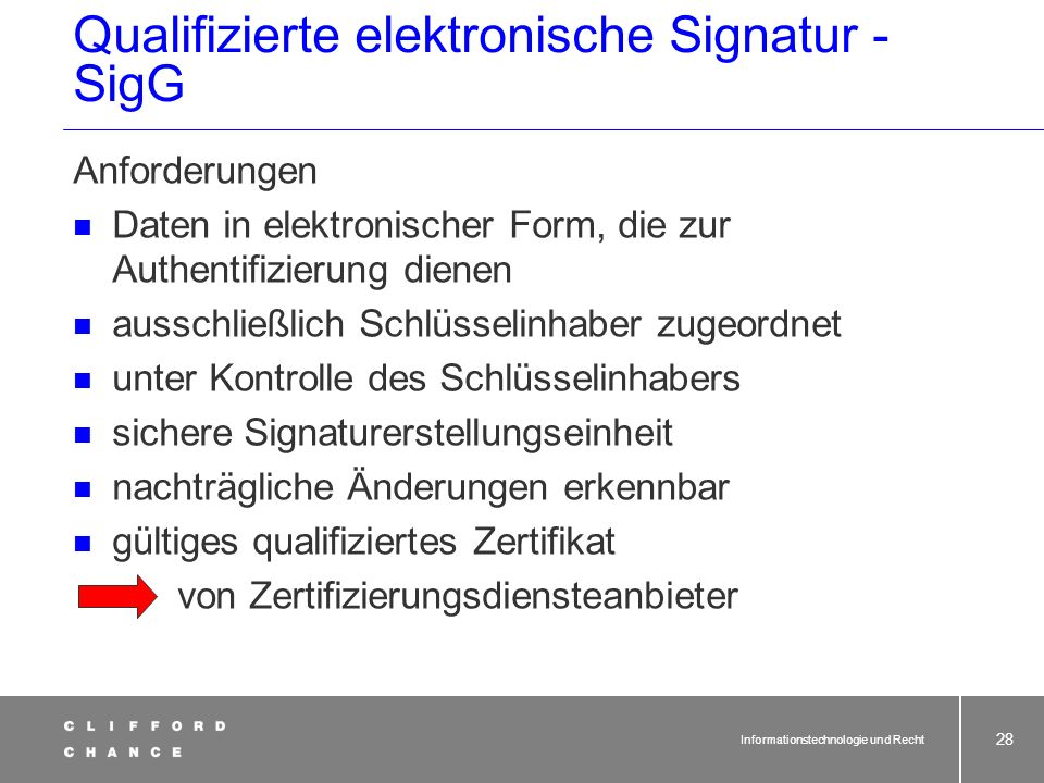 Qualifizierte elektronische Signatur - SigG