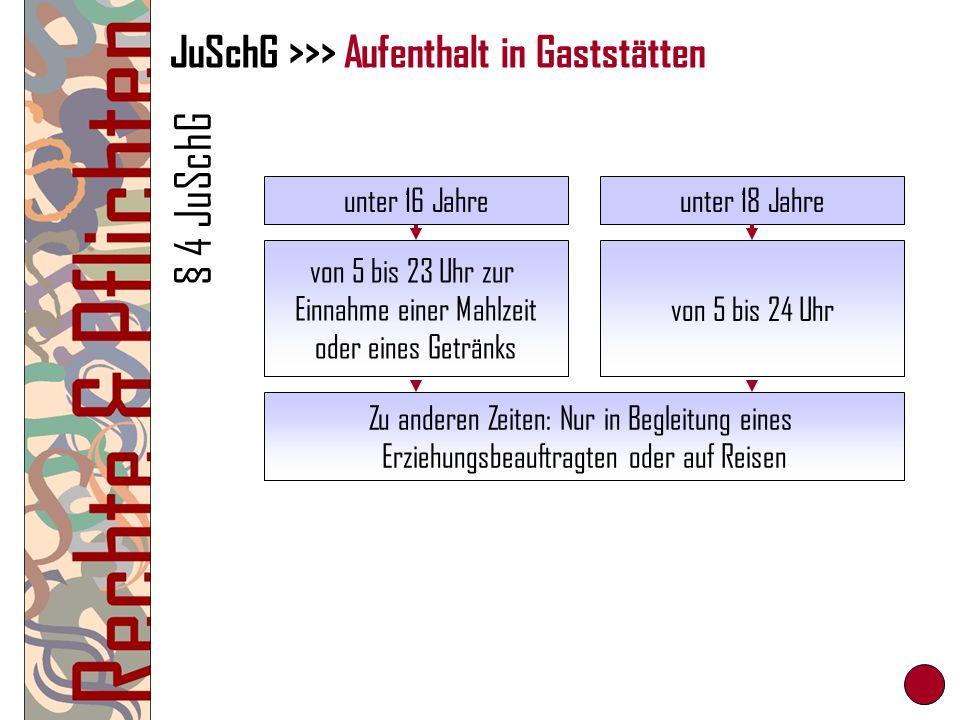 JuSchG >>> Aufenthalt in Gaststätten