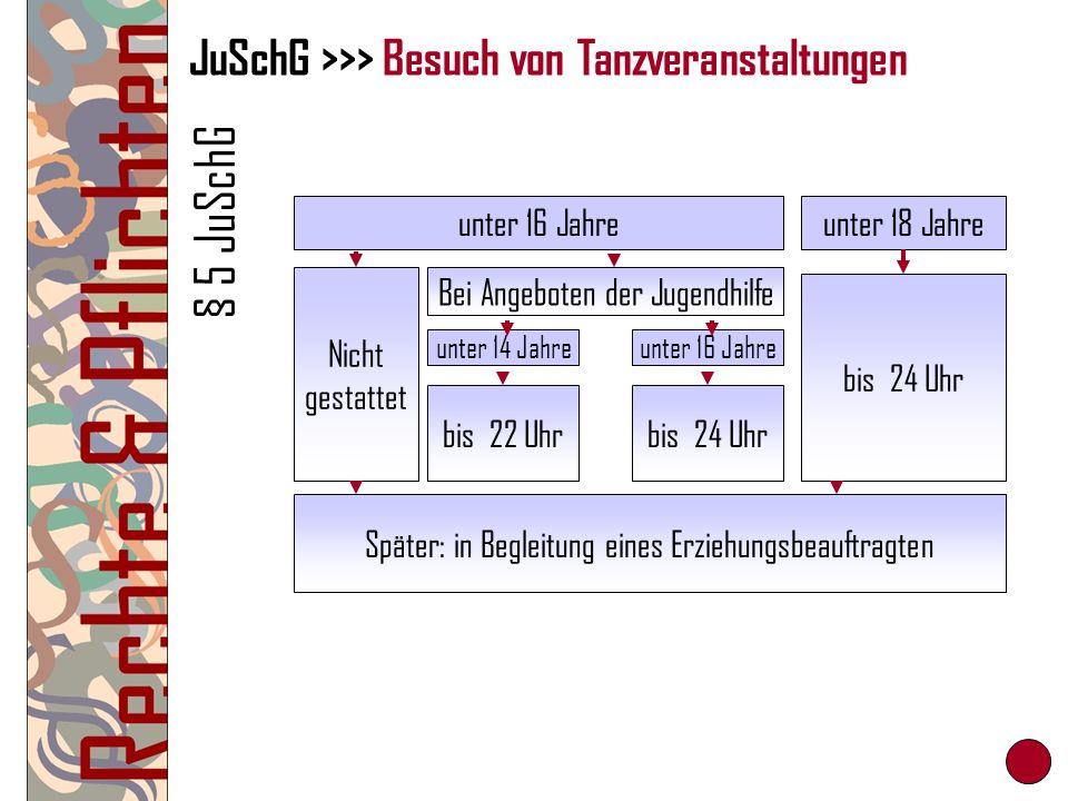 JuSchG >>> Besuch von Tanzveranstaltungen