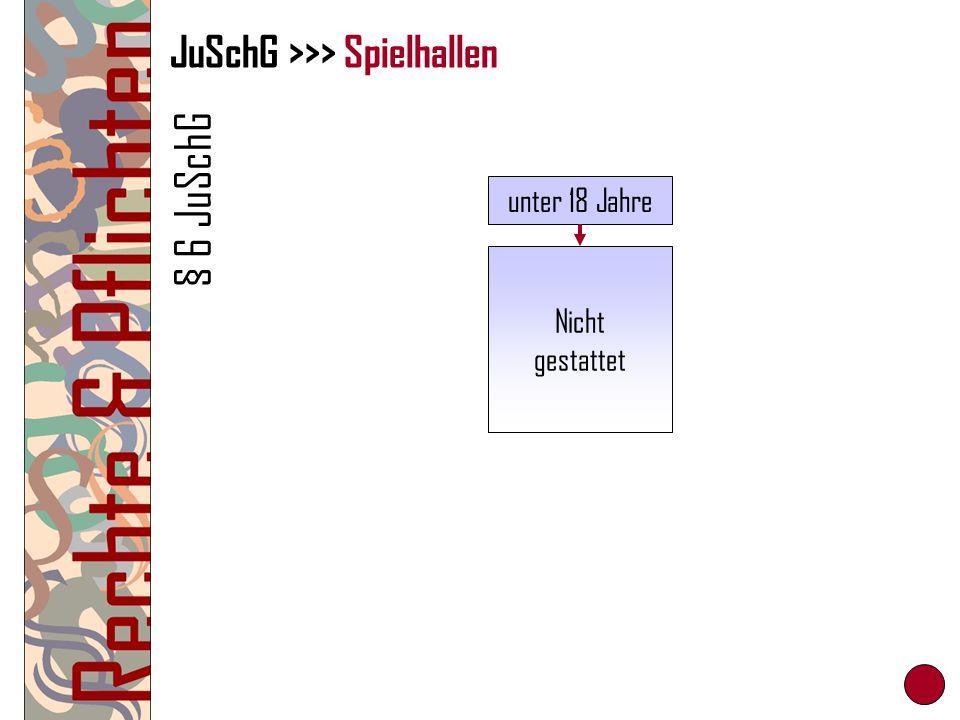 JuSchG >>> Spielhallen