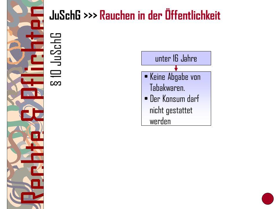 JuSchG >>> Rauchen in der Öffentlichkeit