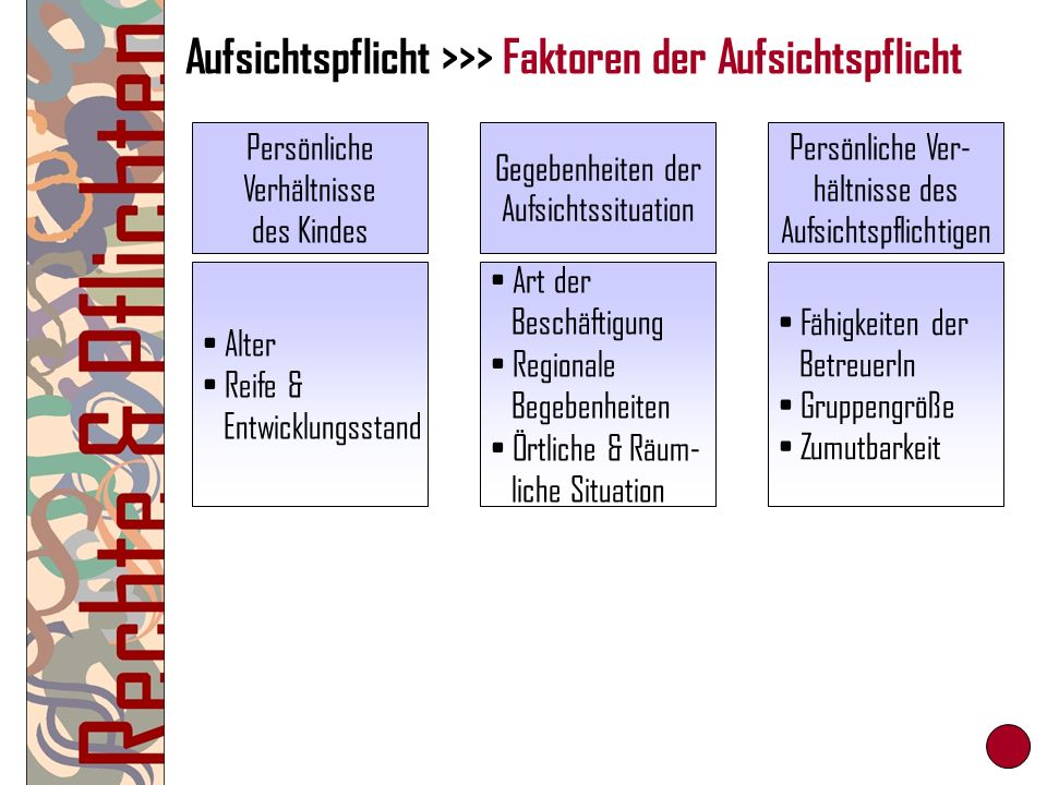 Aufsichtspflicht >>> Faktoren der Aufsichtspflicht