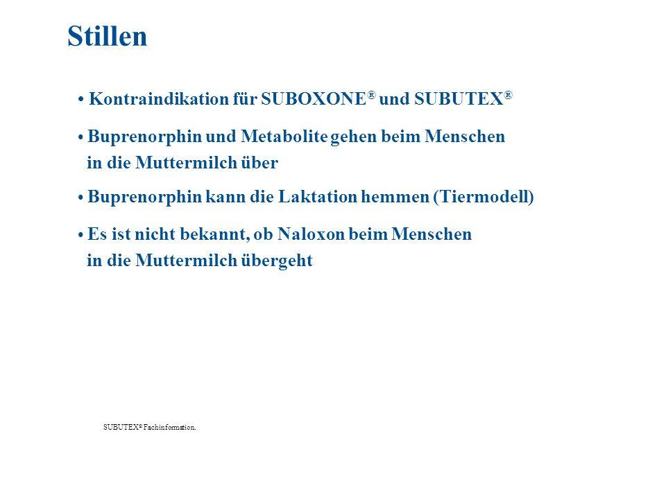 Stillen • Kontraindikation für SUBOXONE® und SUBUTEX®