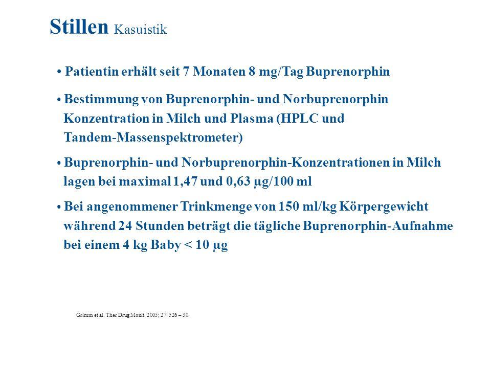 Stillen Kasuistik • Patientin erhält seit 7 Monaten 8 mg/Tag Buprenorphin. • Bestimmung von Buprenorphin- und Norbuprenorphin.