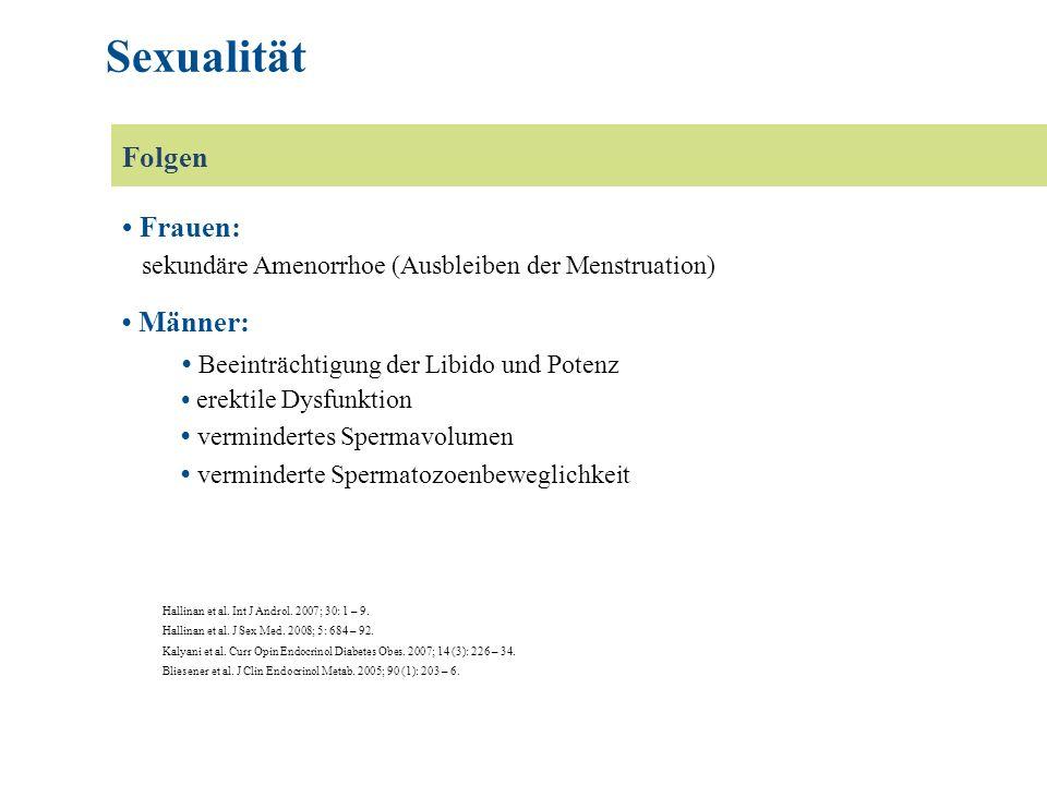 Sexualität Folgen • Frauen: