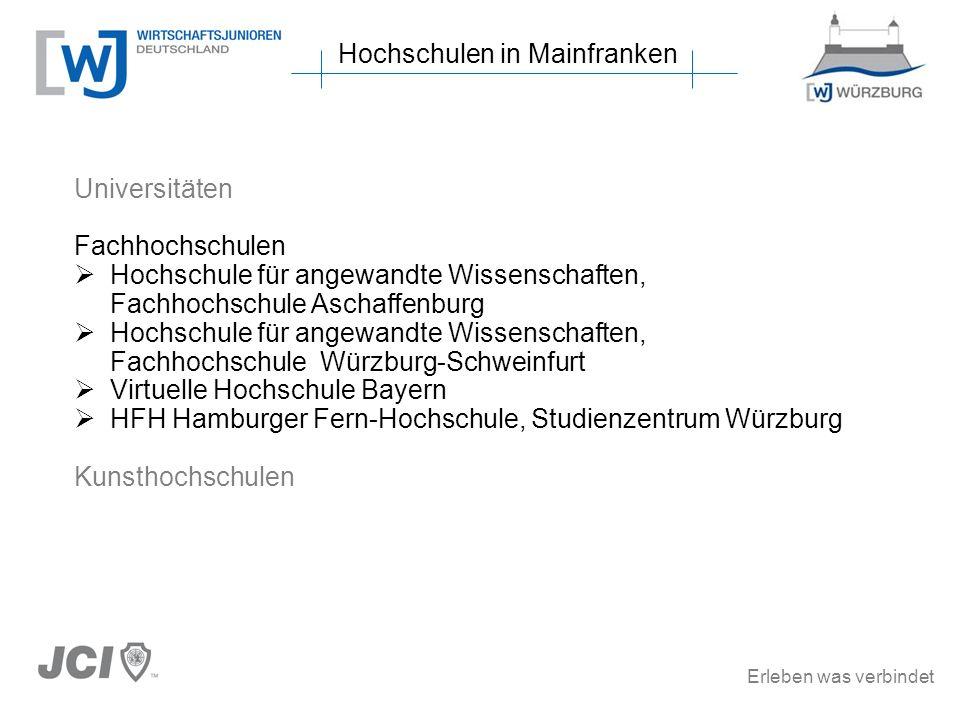 Hochschulen in Mainfranken