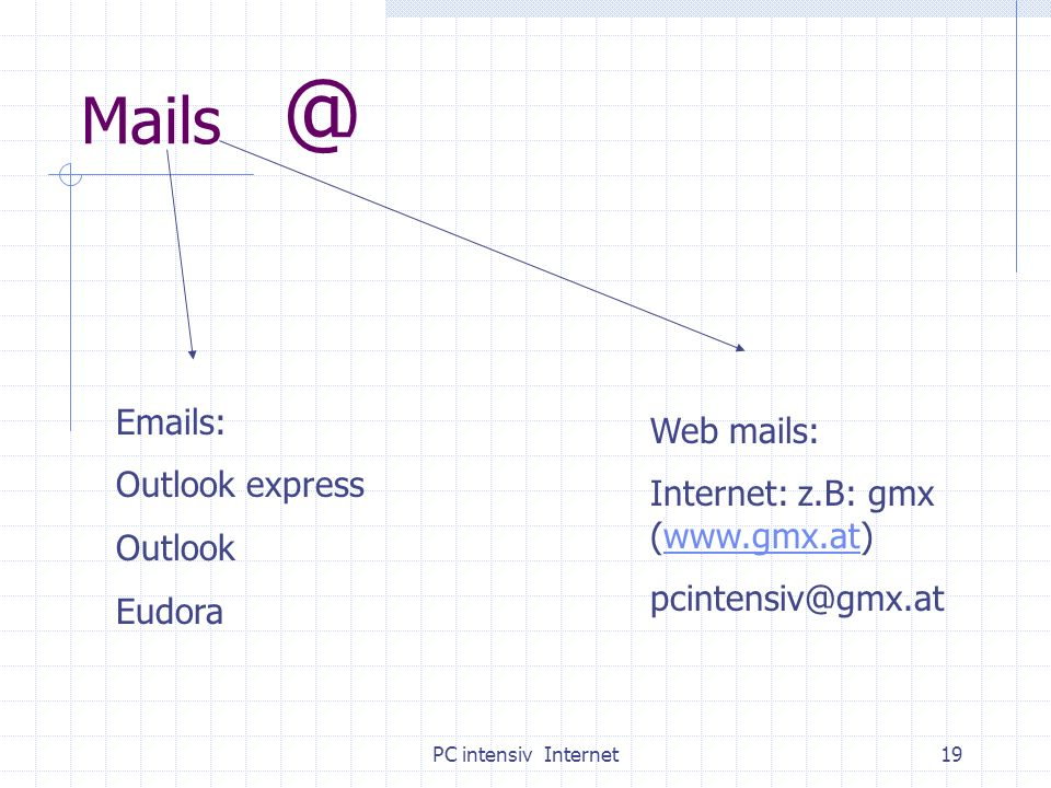 Mails @ Emails: Web mails: Outlook express