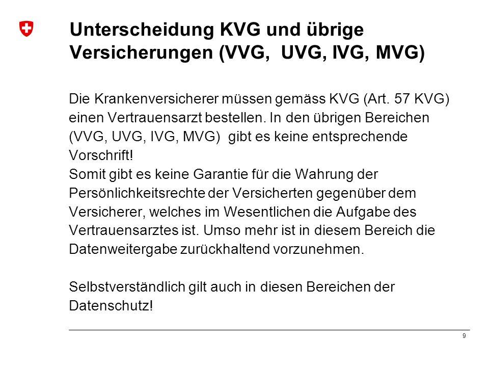 Unterscheidung KVG und übrige Versicherungen (VVG, UVG, IVG, MVG)