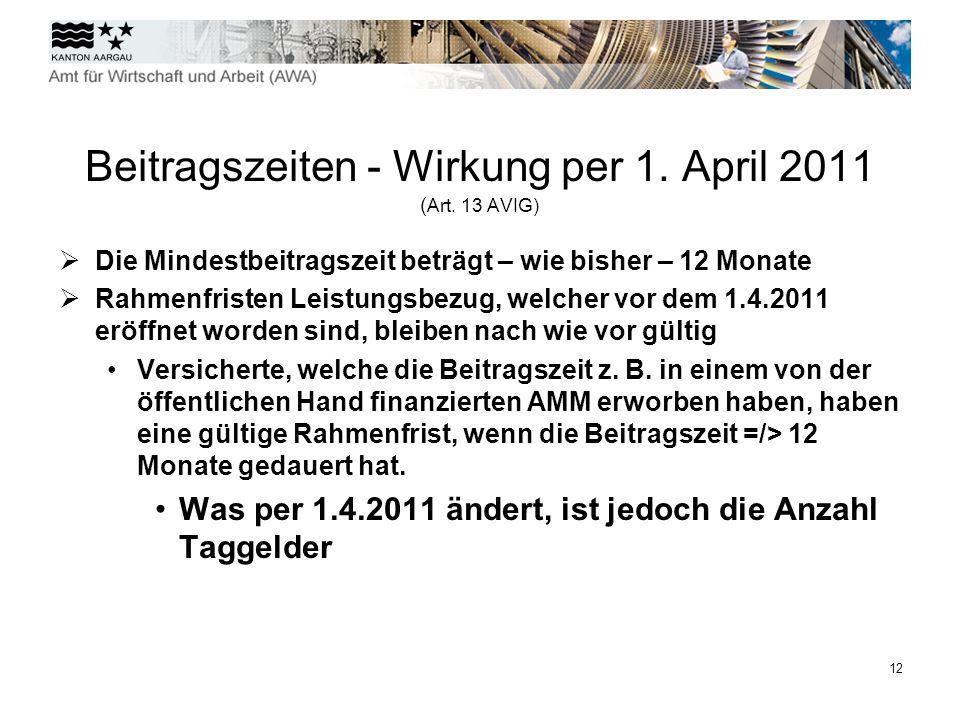 Beitragszeiten - Wirkung per 1. April 2011 (Art. 13 AVIG)