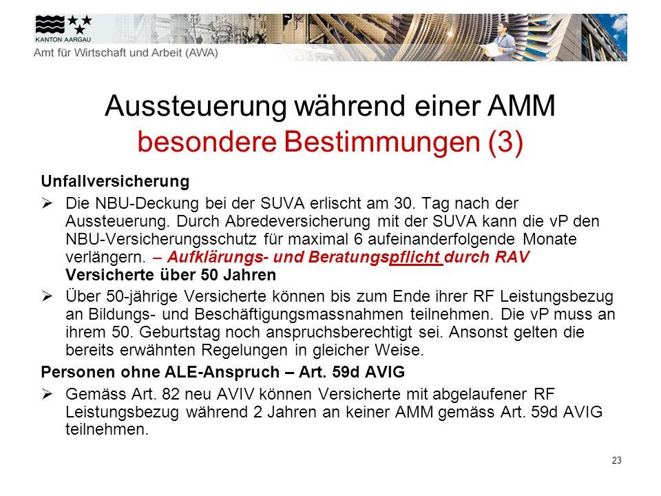 Aussteuerung während einer AMM besondere Bestimmungen (3)
