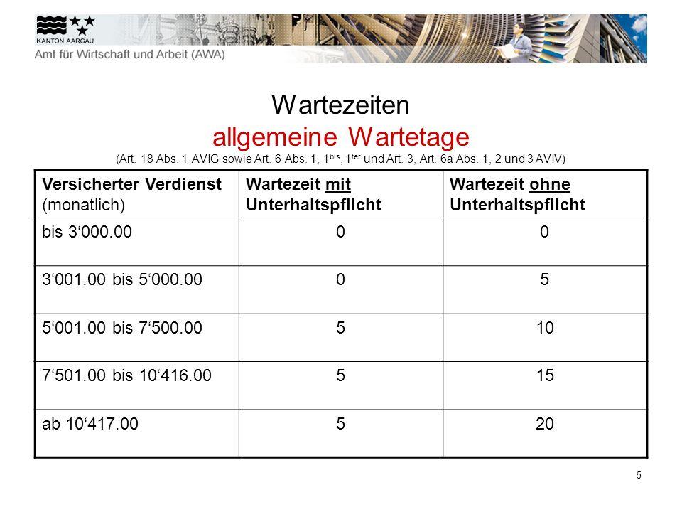 Wartezeiten allgemeine Wartetage (Art. 18 Abs. 1 AVIG sowie Art. 6 Abs