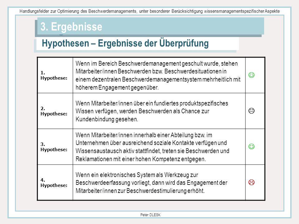 3. Ergebnisse Hypothesen – Ergebnisse der Überprüfung   