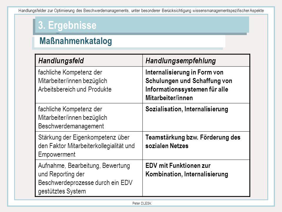 3. Ergebnisse Maßnahmenkatalog Handlungsfeld Handlungsempfehlung