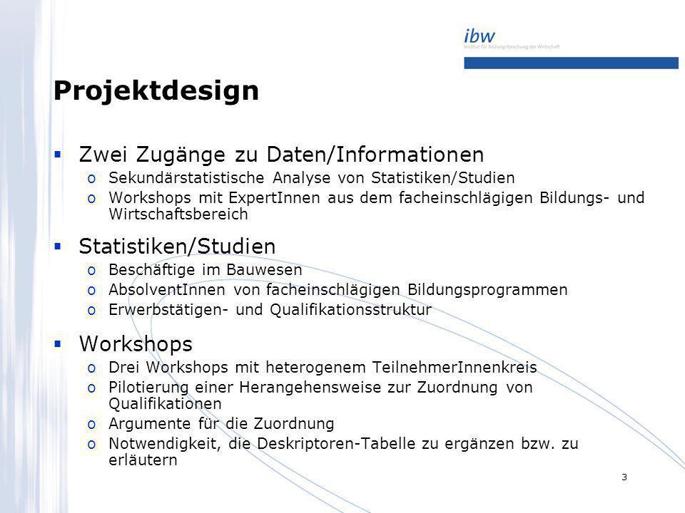 Projektdesign Zwei Zugänge zu Daten/Informationen Statistiken/Studien