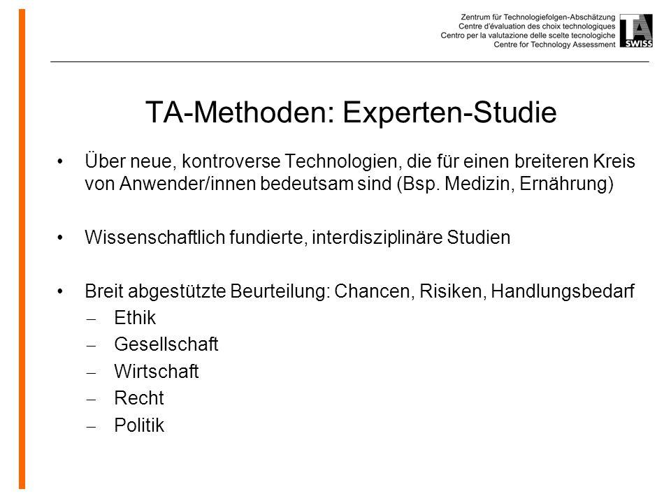 TA-Methoden: Experten-Studie