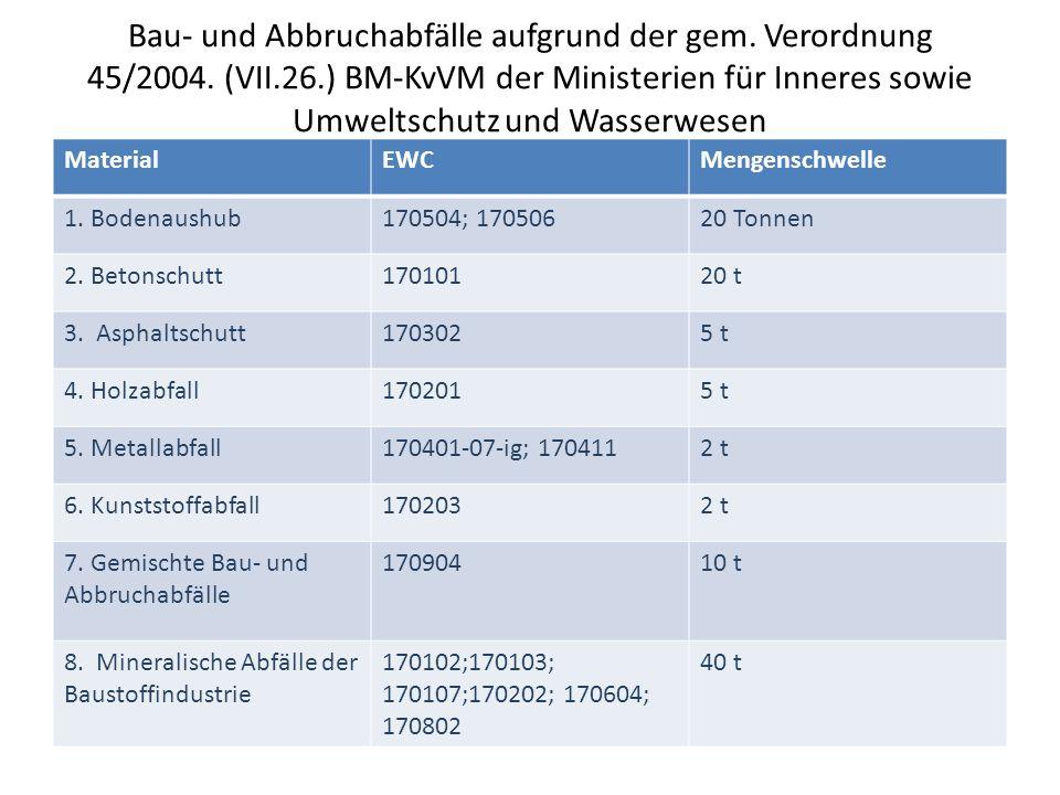 Bau- und Abbruchabfälle aufgrund der gem. Verordnung 45/2004. (VII. 26