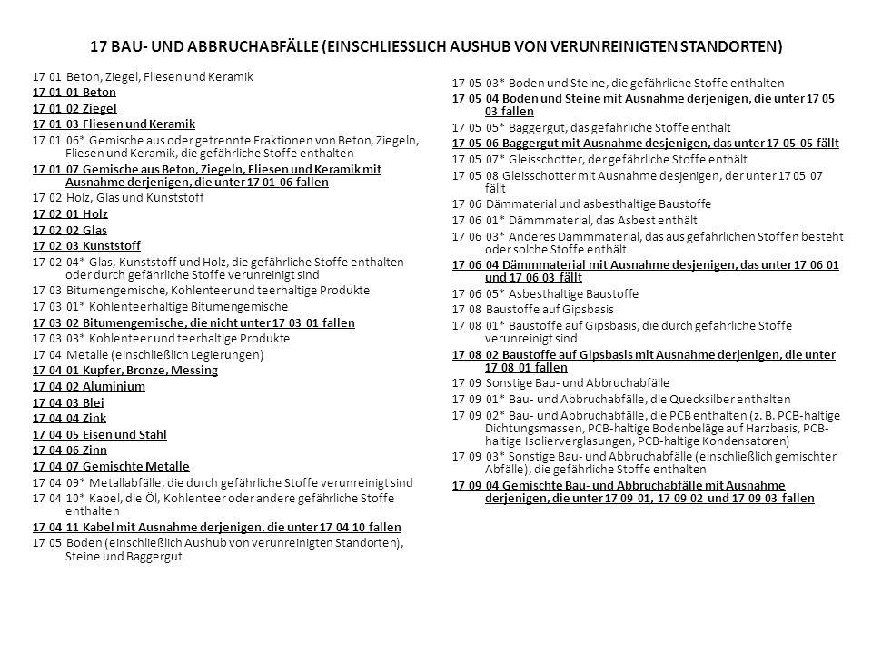 17 BAU- UND ABBRUCHABFÄLLE (EINSCHLIESSLICH AUSHUB VON VERUNREINIGTEN STANDORTEN)