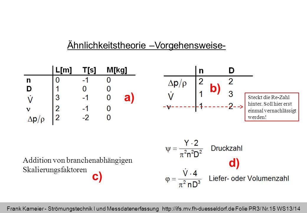 b) a) d) c) Ähnlichkeitstheorie –Vorgehensweise-