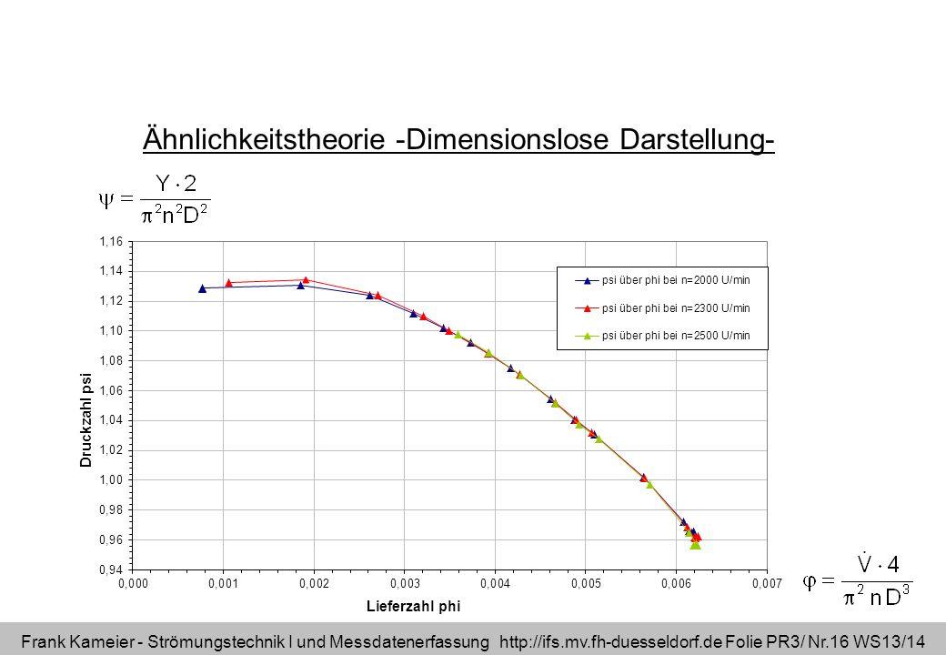 Ähnlichkeitstheorie -Dimensionslose Darstellung-