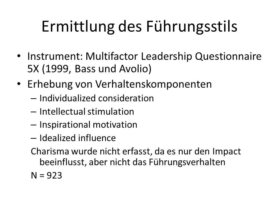 Ermittlung des Führungsstils