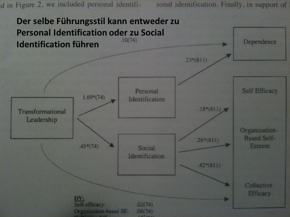 Ergebnisse Der selbe Führungsstil kann entweder zu Personal Identification oder zu Social Identification führen.