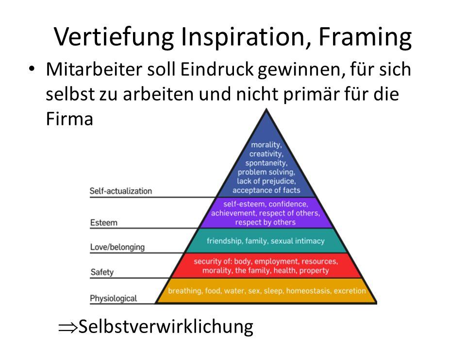Vertiefung Inspiration, Framing