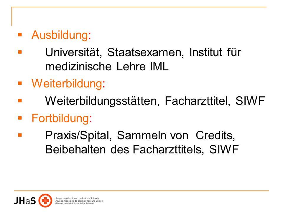 Ausbildung: Universität, Staatsexamen, Institut für medizinische Lehre IML. Weiterbildung: Weiterbildungsstätten, Facharzttitel, SIWF.