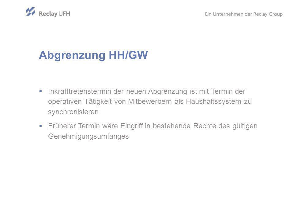 Abgrenzung HH/GW