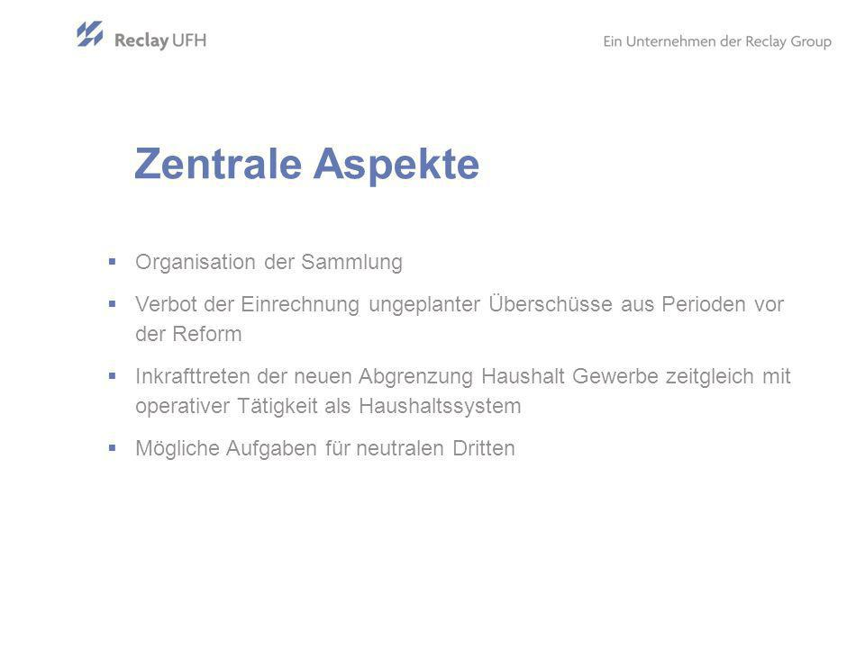 Zentrale Aspekte Organisation der Sammlung