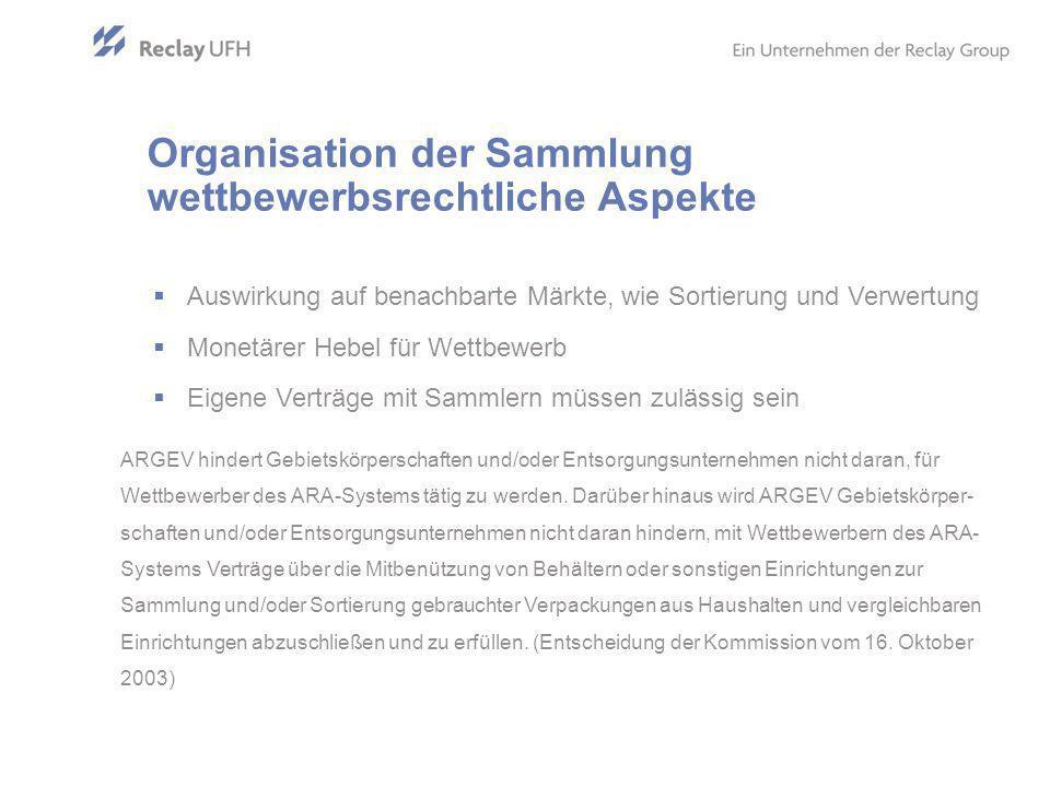 Organisation der Sammlung wettbewerbsrechtliche Aspekte