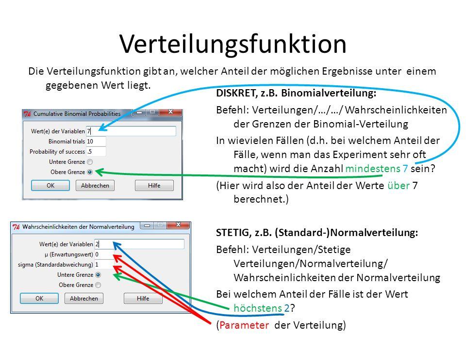 Verteilungsfunktion Die Verteilungsfunktion gibt an, welcher Anteil der möglichen Ergebnisse unter einem gegebenen Wert liegt.