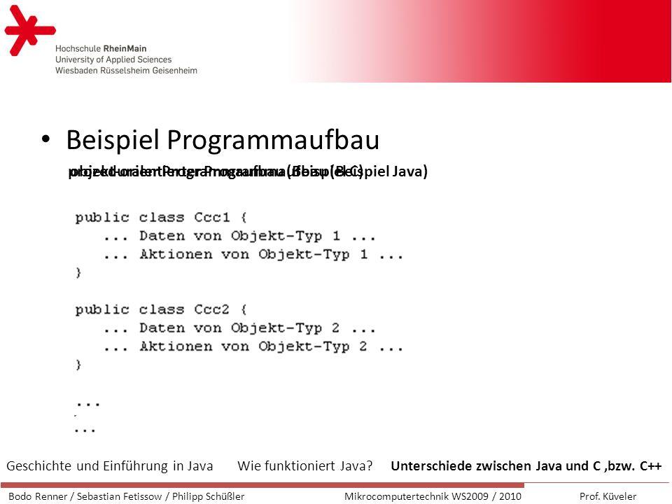 Beispiel Programmaufbau