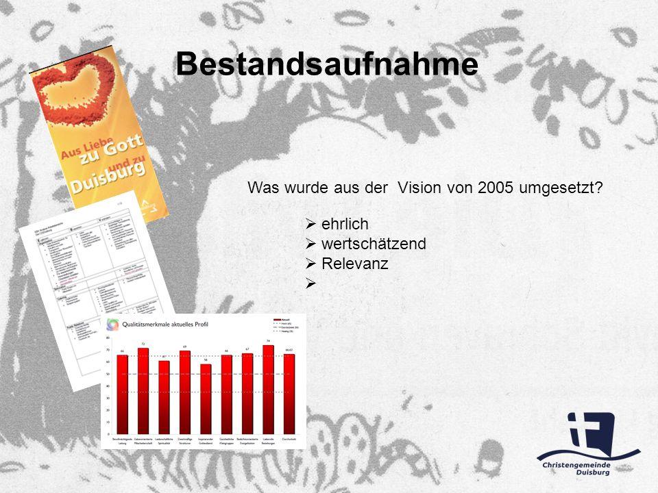 Bestandsaufnahme Was wurde aus der Vision von 2005 umgesetzt ehrlich