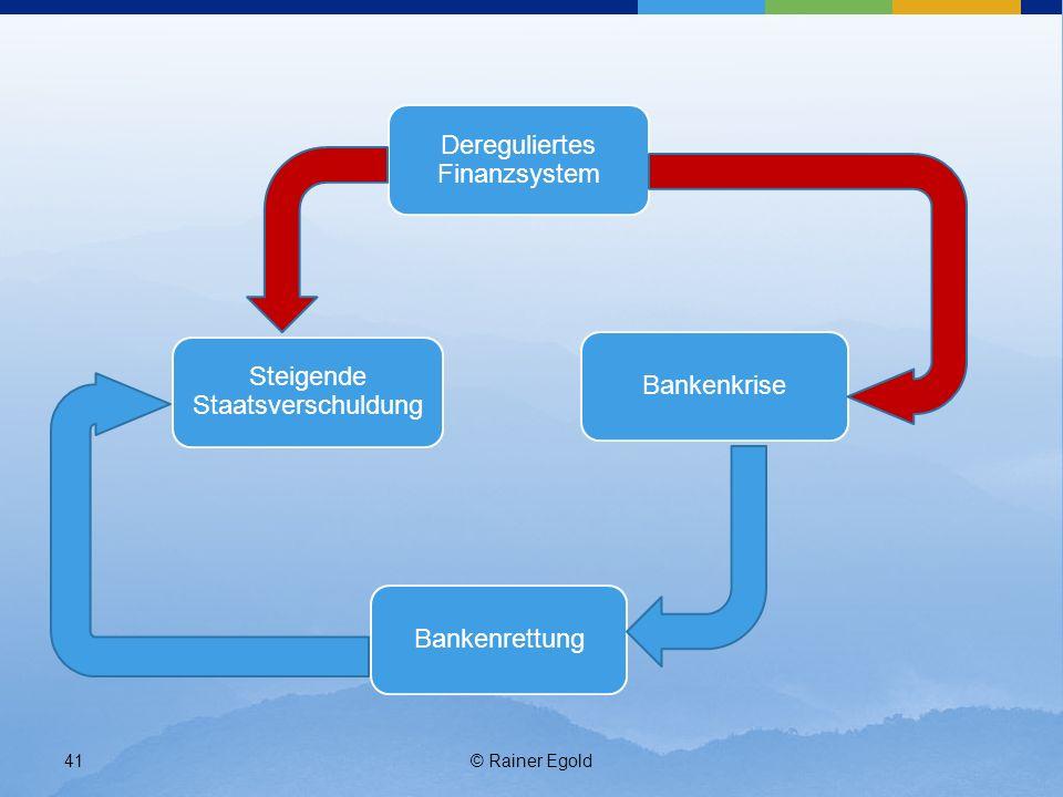 Dereguliertes Finanzsystem