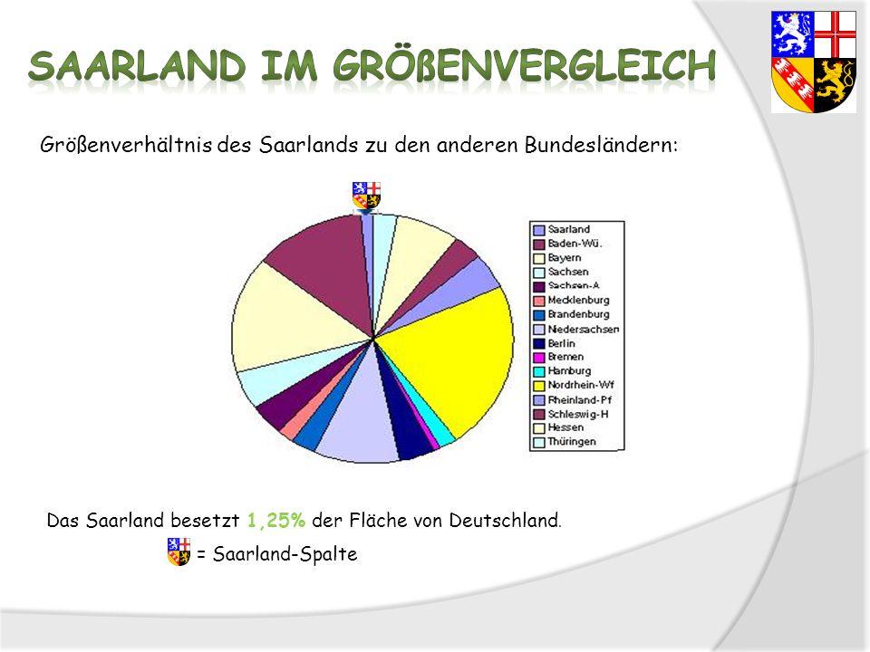 Saarland im Größenvergleich