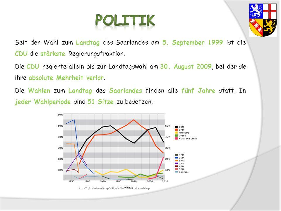 Politik Seit der Wahl zum Landtag des Saarlandes am 5. September 1999 ist die CDU die stärkste Regierungsfraktion.