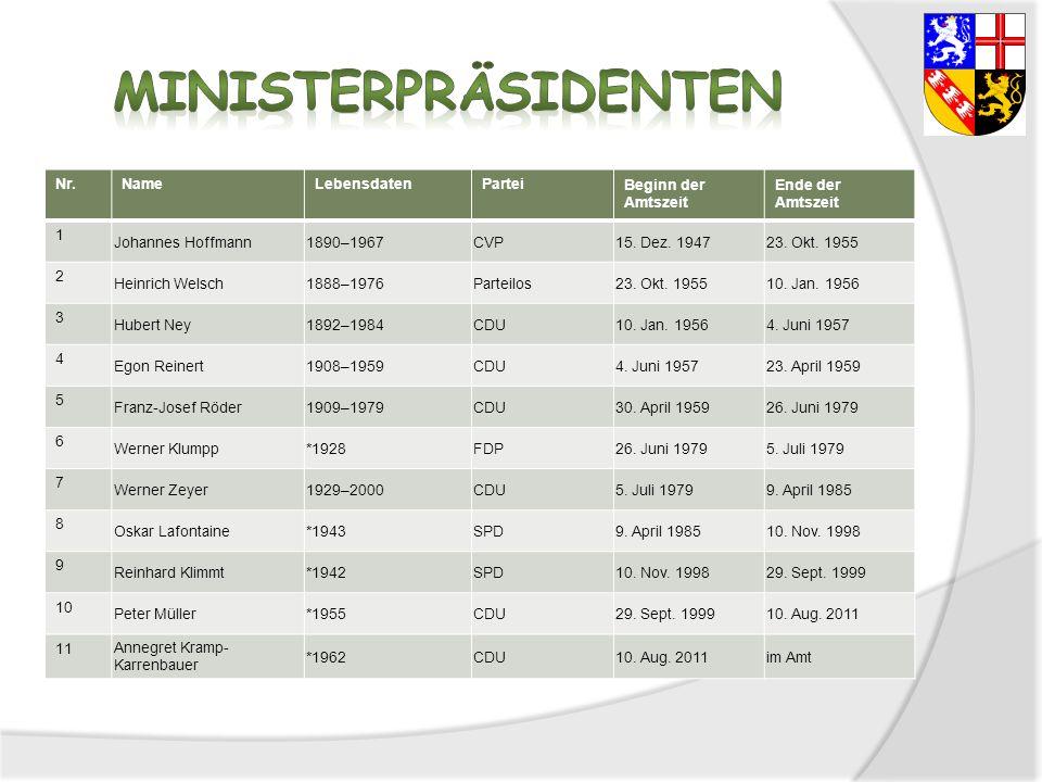 Ministerpräsidenten Nr. Name Lebensdaten Partei Beginn der Amtszeit