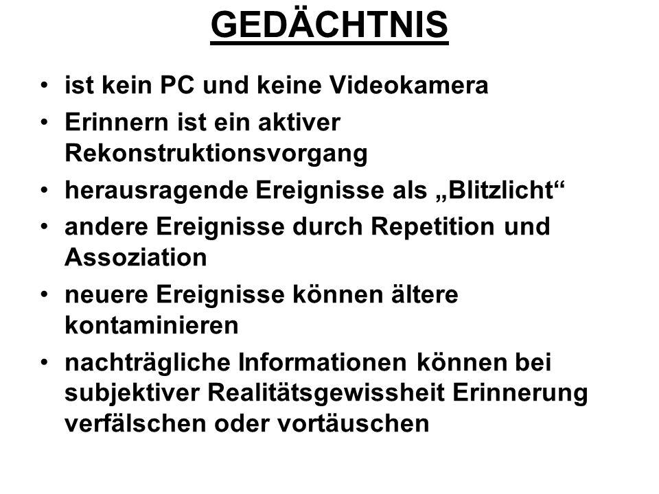GEDÄCHTNIS ist kein PC und keine Videokamera