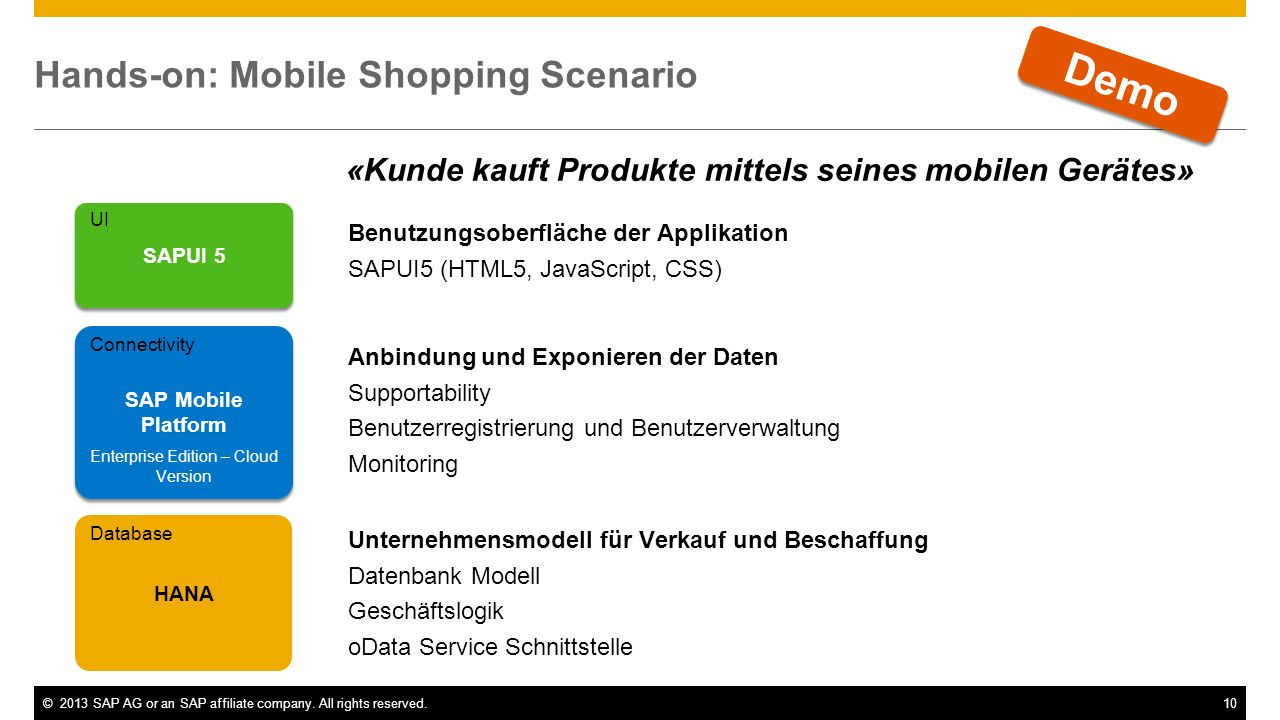 Hands-on: Mobile Shopping Scenario