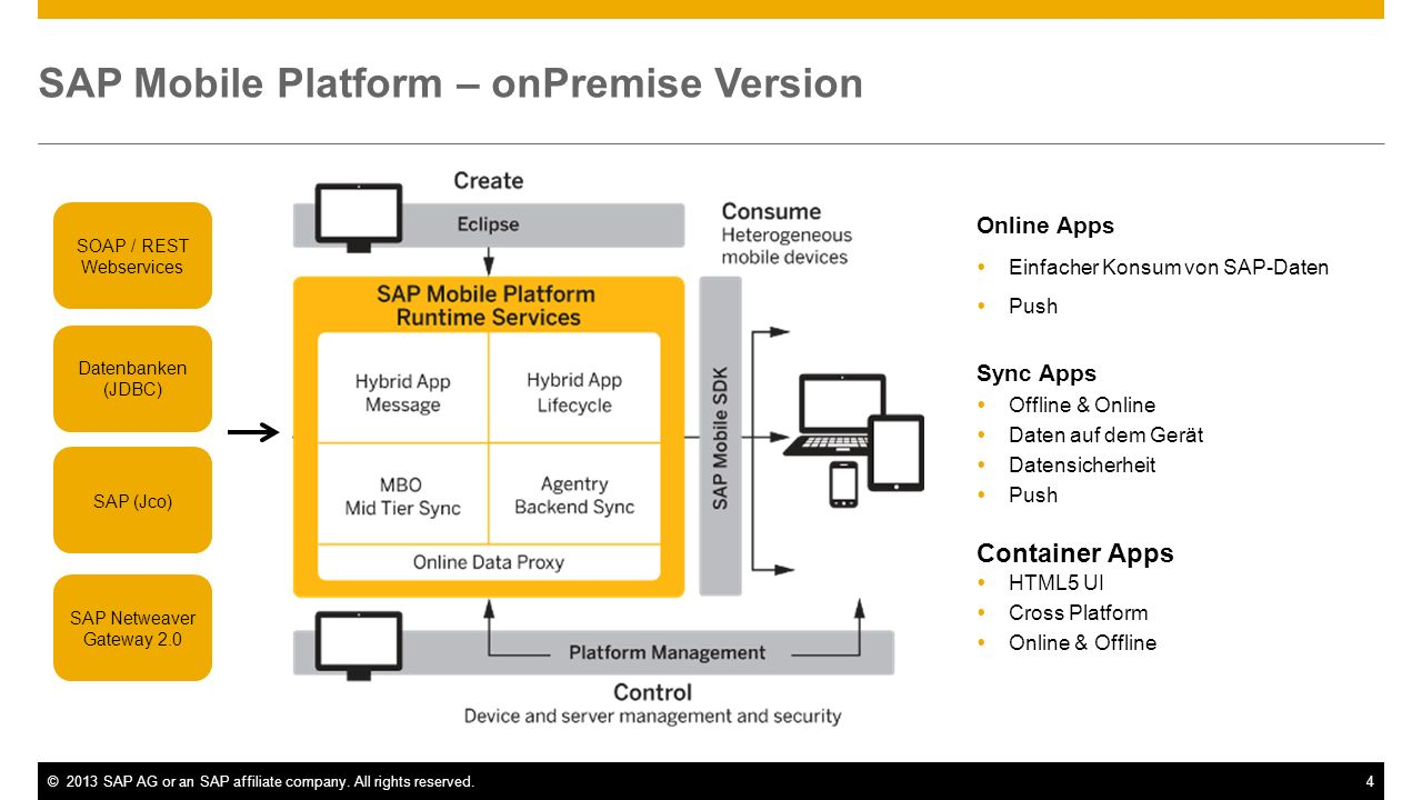 SAP Mobile Platform – onPremise Version