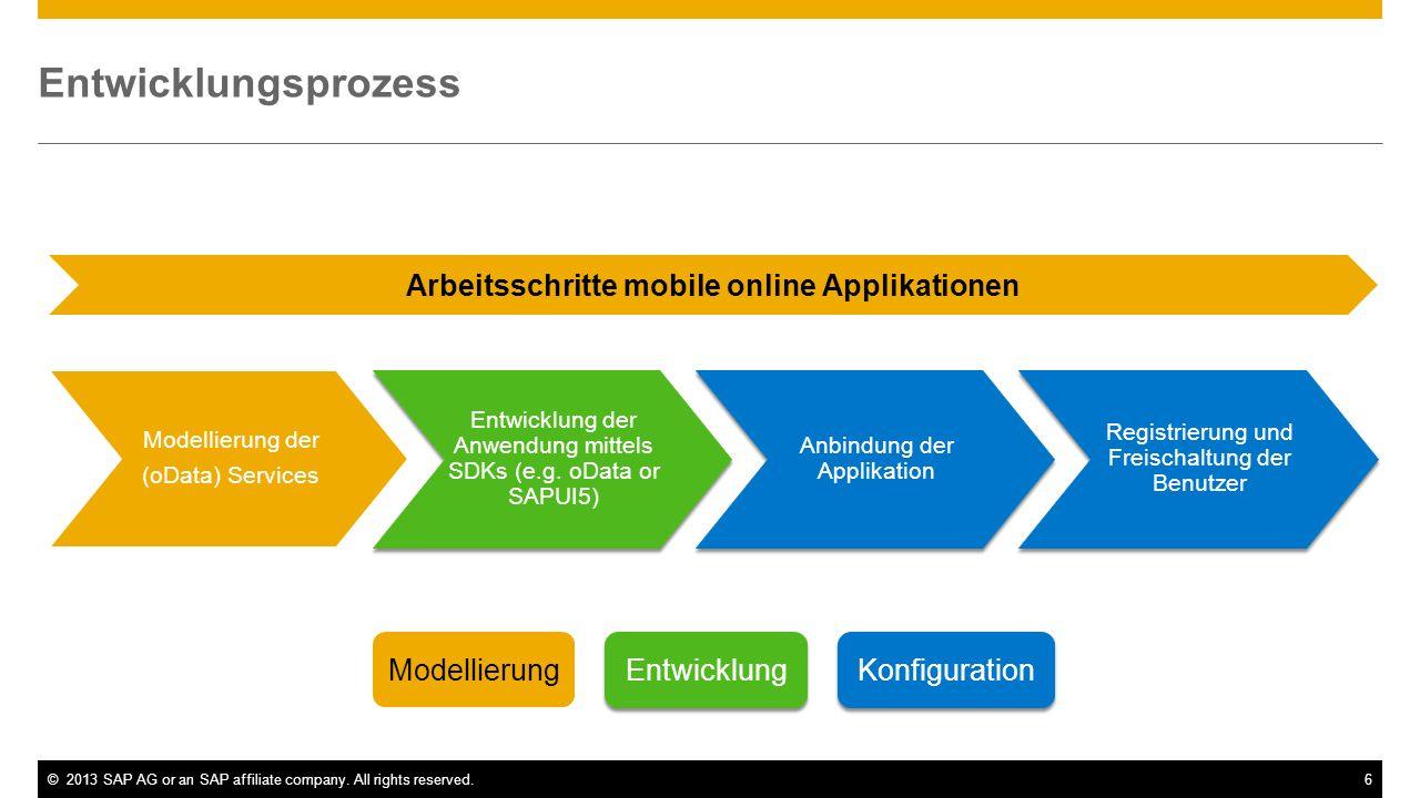 Arbeitsschritte mobile online Applikationen