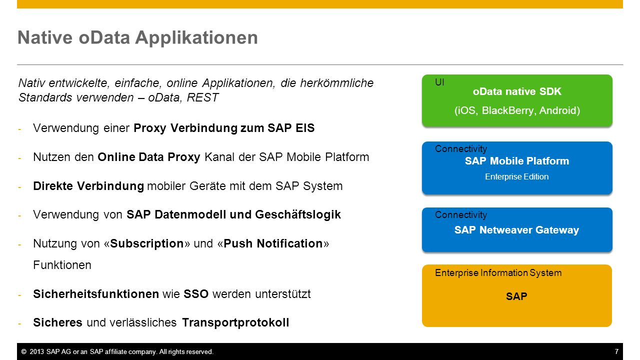 Native oData Applikationen
