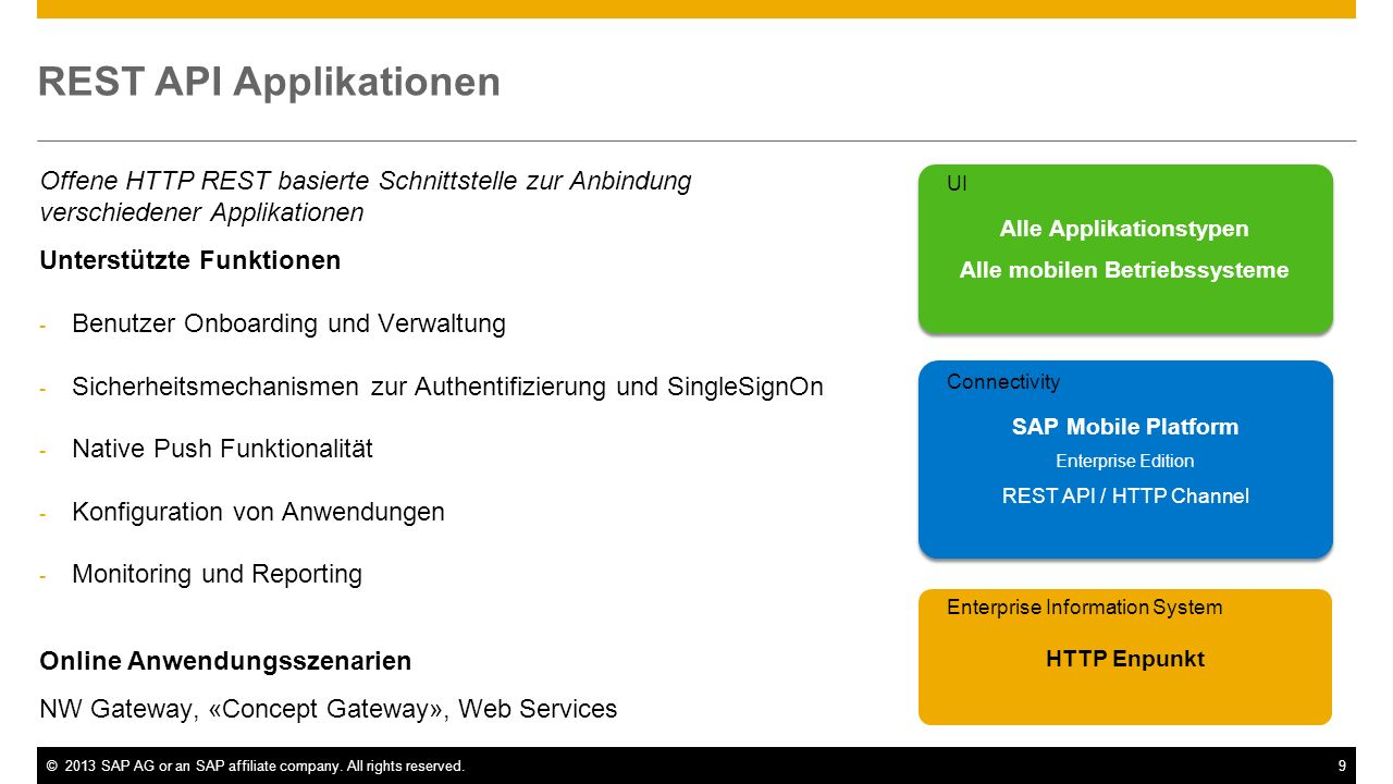 REST API Applikationen